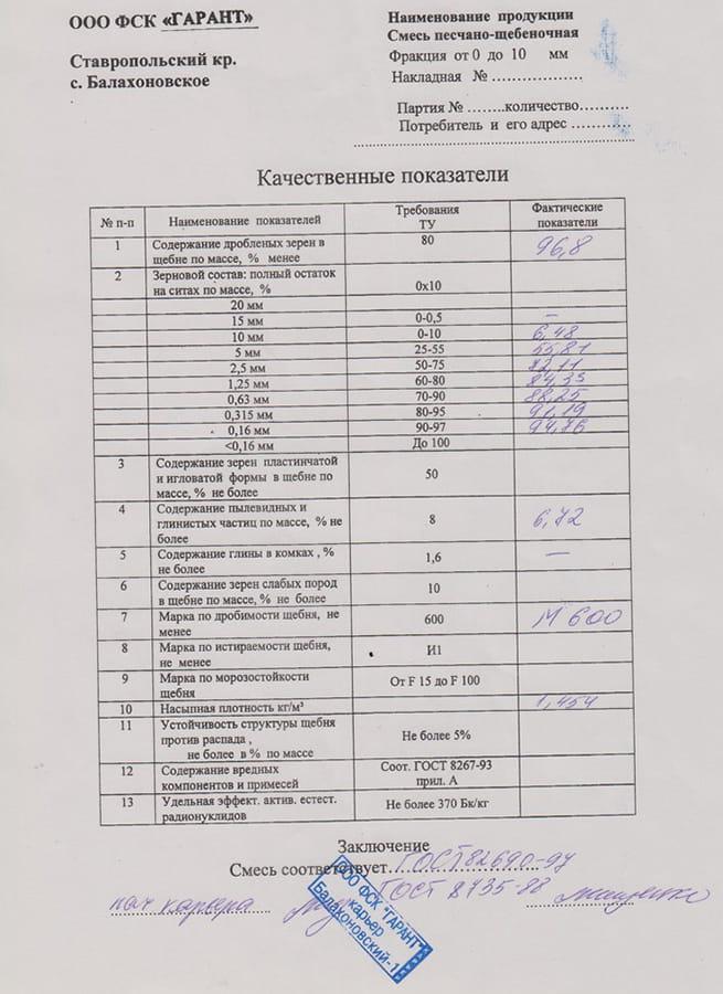 Отсев База СТБ Ставрополь купить | Сертификат